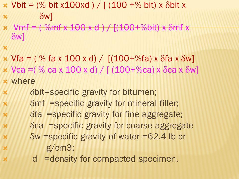 Vbit = (% bit x100xd ) / [ (100 +% bit) x bit x